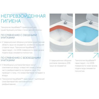 Унитаз подвесной Ideal Standard Connect AquaBlade (E047901) 11